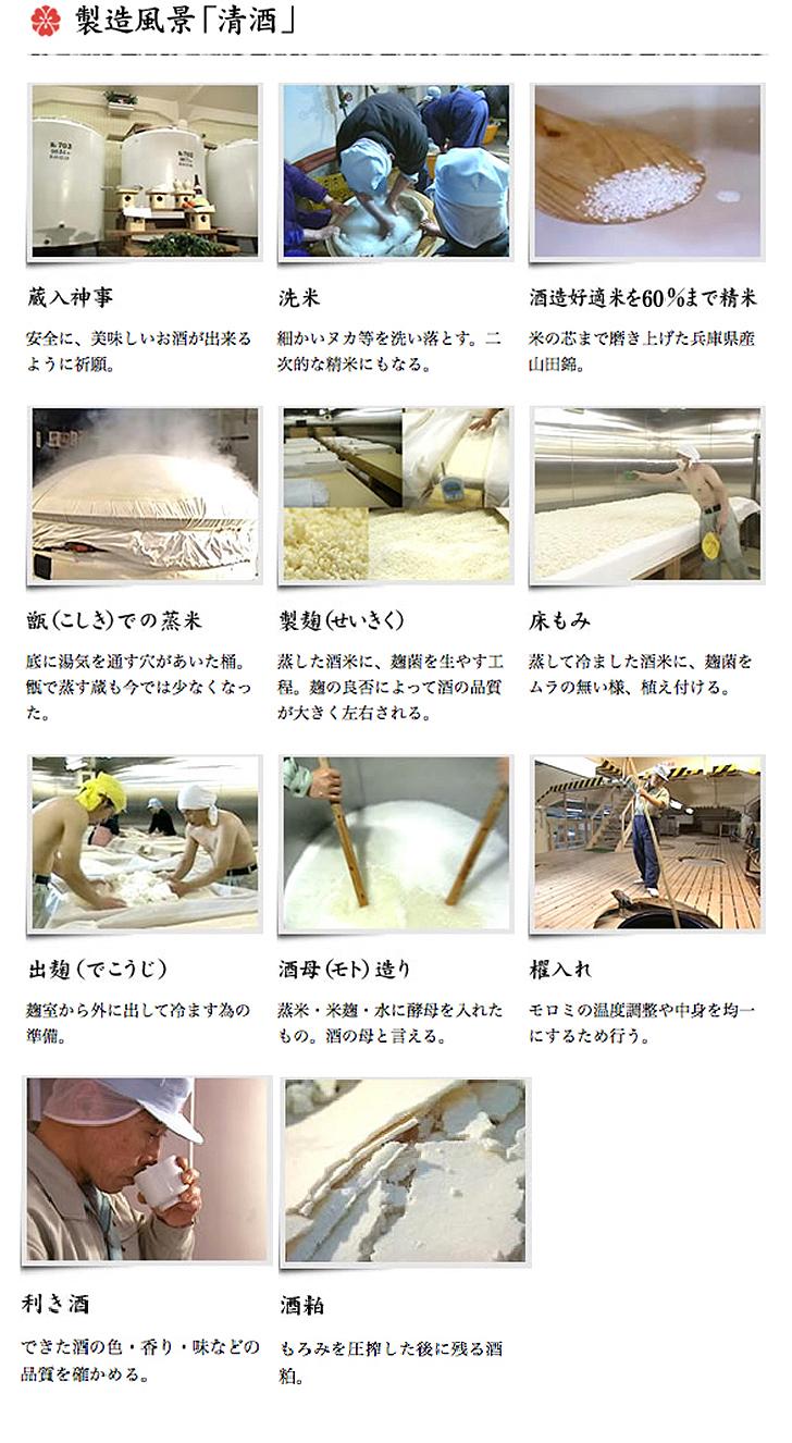 清酒製造工程